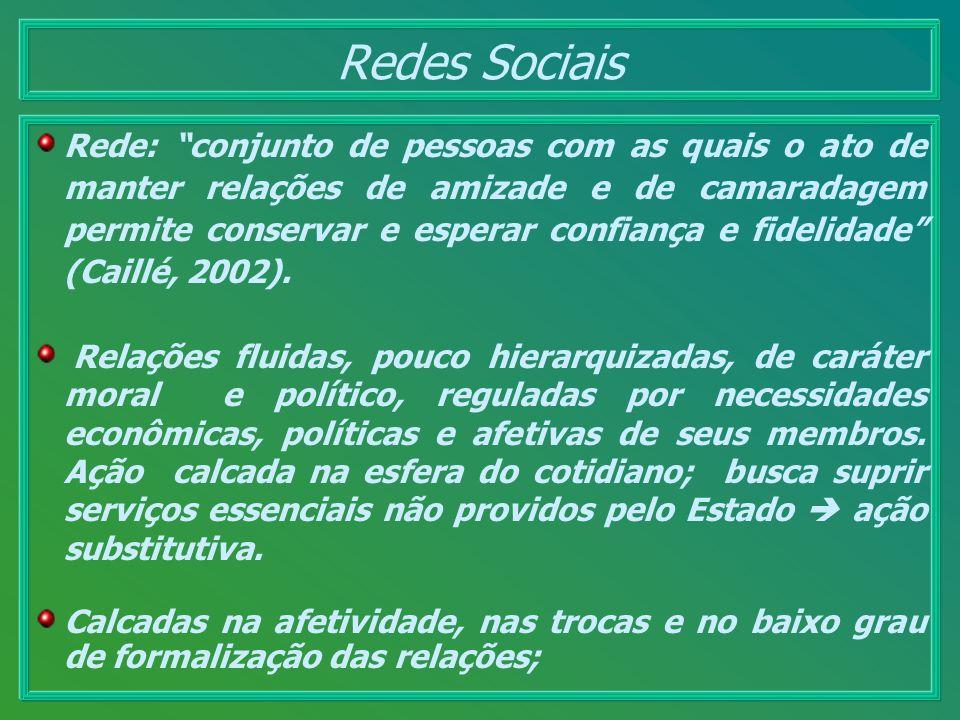 Redes Sociais Rede: conjunto de pessoas com as quais o ato de manter relações de amizade e de camaradagem permite conservar e esperar confiança e fide