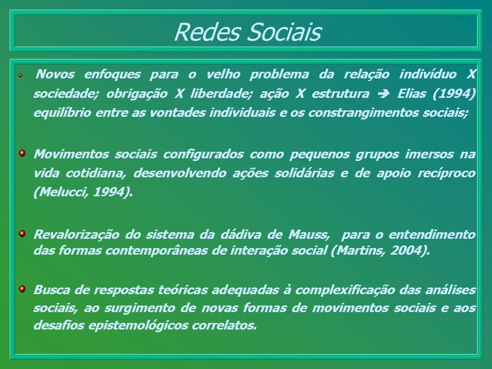 Redes Sociais Novos enfoques para o velho problema da relação indivíduo X sociedade; obrigação X liberdade; ação X estrutura Elias (1994) equilíbrio e