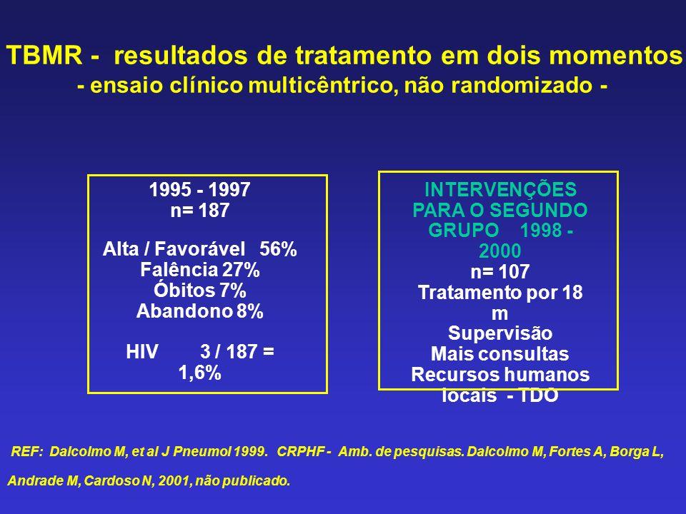 TBMR - resultados de tratamento em dois momentos - ensaio clínico multicêntrico, não randomizado - REF: Dalcolmo M, et al J Pneumol 1999. CRPHF - Amb.