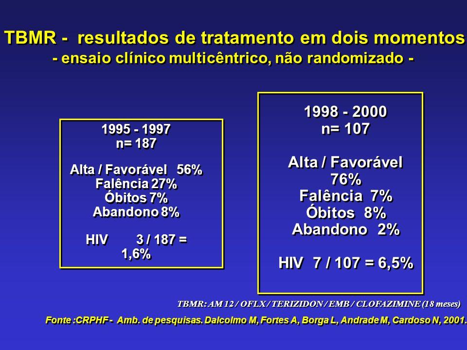 TBMR - resultados de tratamento em dois momentos - ensaio clínico multicêntrico, não randomizado - TBMR - resultados de tratamento em dois momentos -