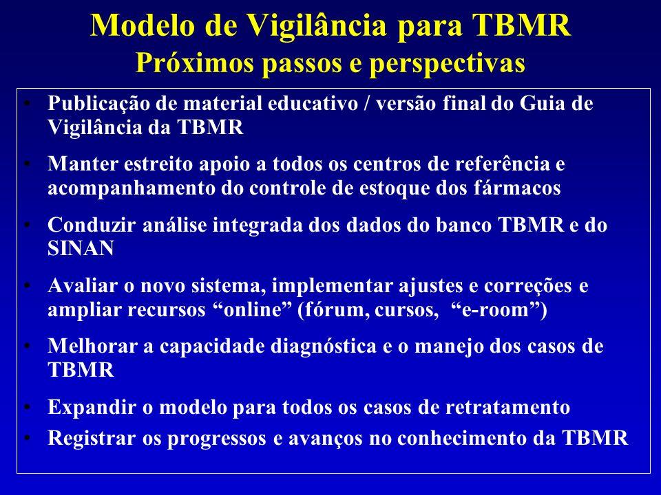 Publicação de material educativo / versão final do Guia de Vigilância da TBMR Manter estreito apoio a todos os centros de referência e acompanhamento