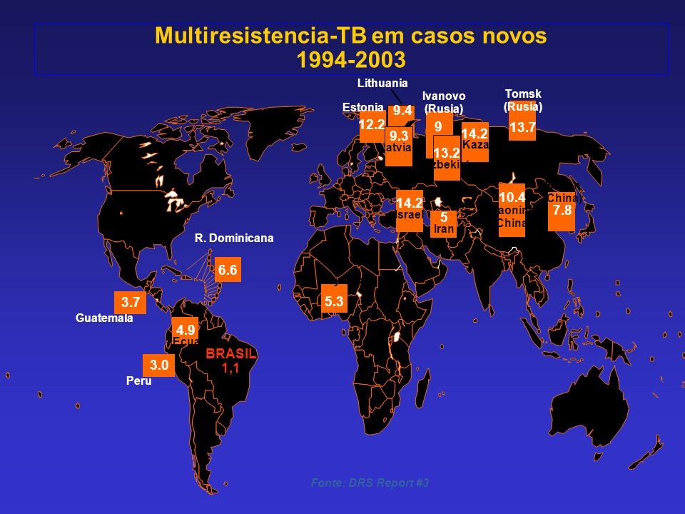 RESISTÊNCIA ÀS DROGAS USADAS NO TRATAMENTO DA TUBERCULOSE BRASIL, 1995 - 1997 N = 5.138 Braga JU, Barreto AMW, Hijjar MA Bol Pneumol Sanit 2003 jan/jun, 11 (1); 76-81