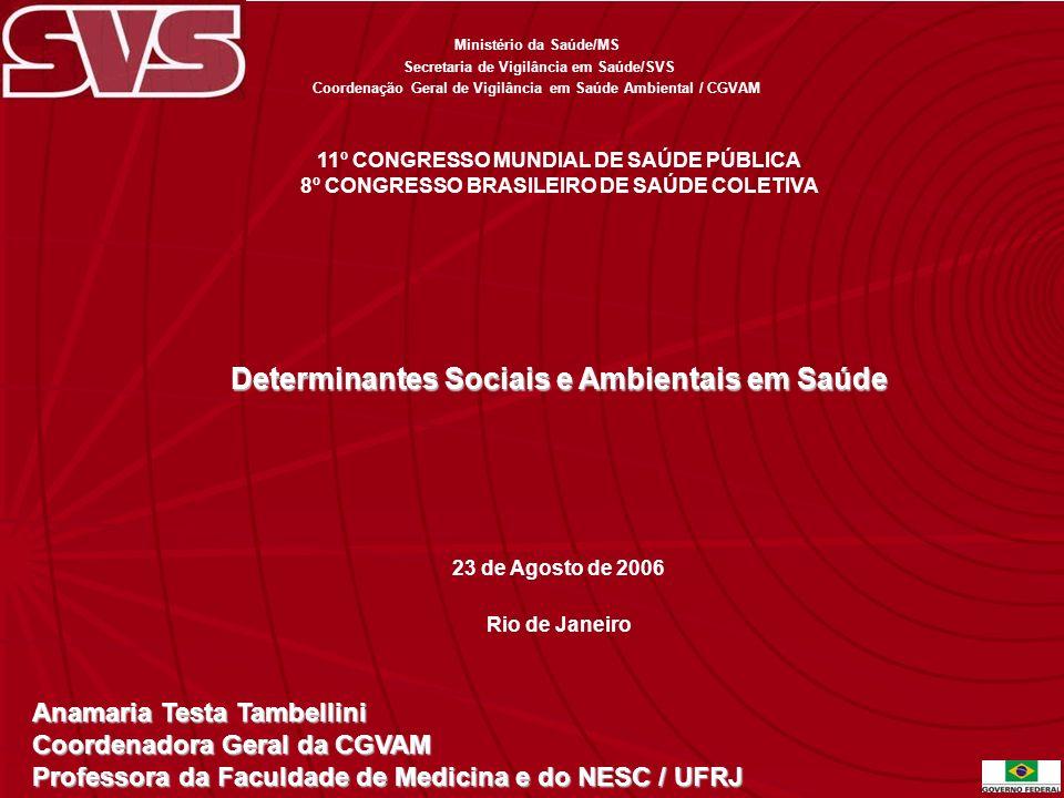 Ministério da Saúde/MS Secretaria de Vigilância em Saúde/SVS Coordenação Geral de Vigilância em Saúde Ambiental / CGVAM 11º CONGRESSO MUNDIAL DE SAÚDE