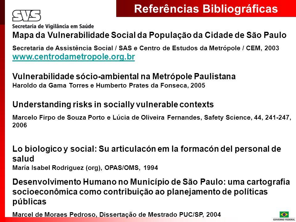 Referências Bibliográficas Mapa da Vulnerabilidade Social da População da Cidade de São Paulo Secretaria de Assistência Social / SAS e Centro de Estud