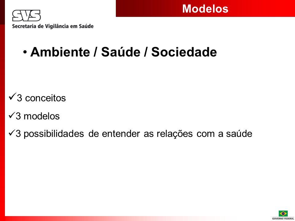 Modelo 1 Modelo 1- O ambiente como exterioridade ao homem – agressor/agredido – Unidisciplinar modelo biologicista Características: fragmentação com exclusão de partes, social como fator, antropocêntrismo Relação com a Saúde: Modelo epidemiológico clássico para DIP Hospedeiro (homem susceptível) (doença) Agente Ambiente (Espécie biológica) (condições) Causa – efeito: linear Conseqüências: positivas/ negativas