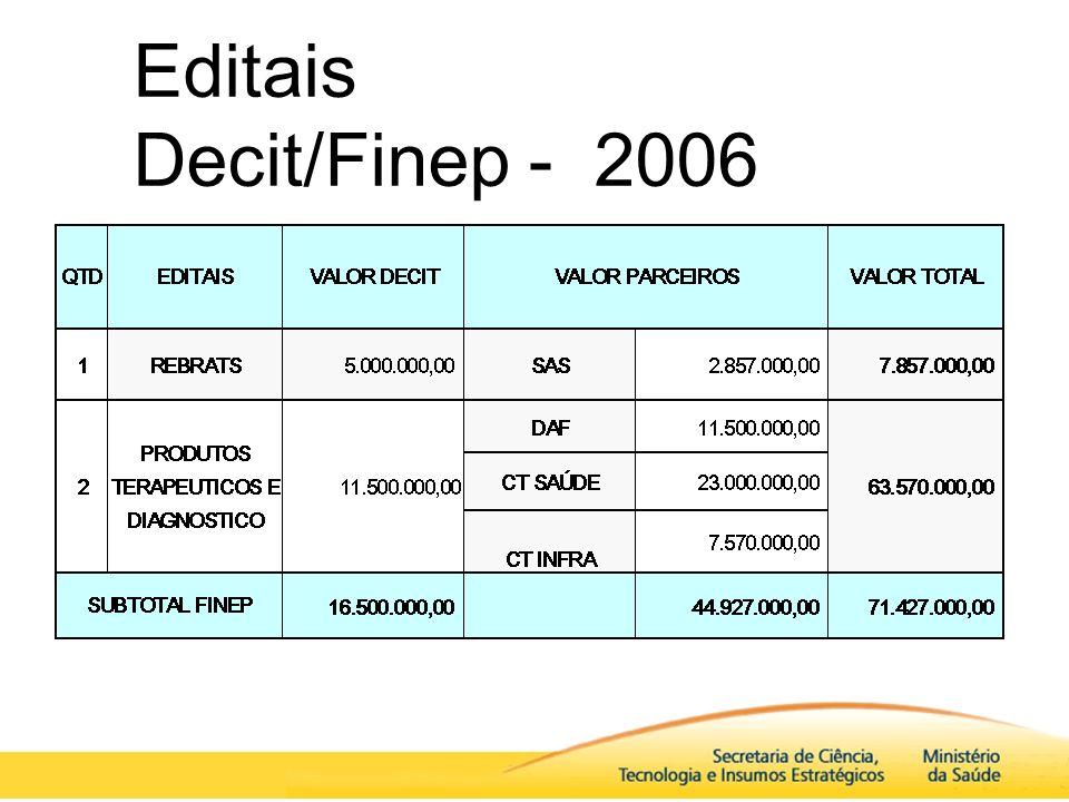 Editais Decit/Finep - 2006