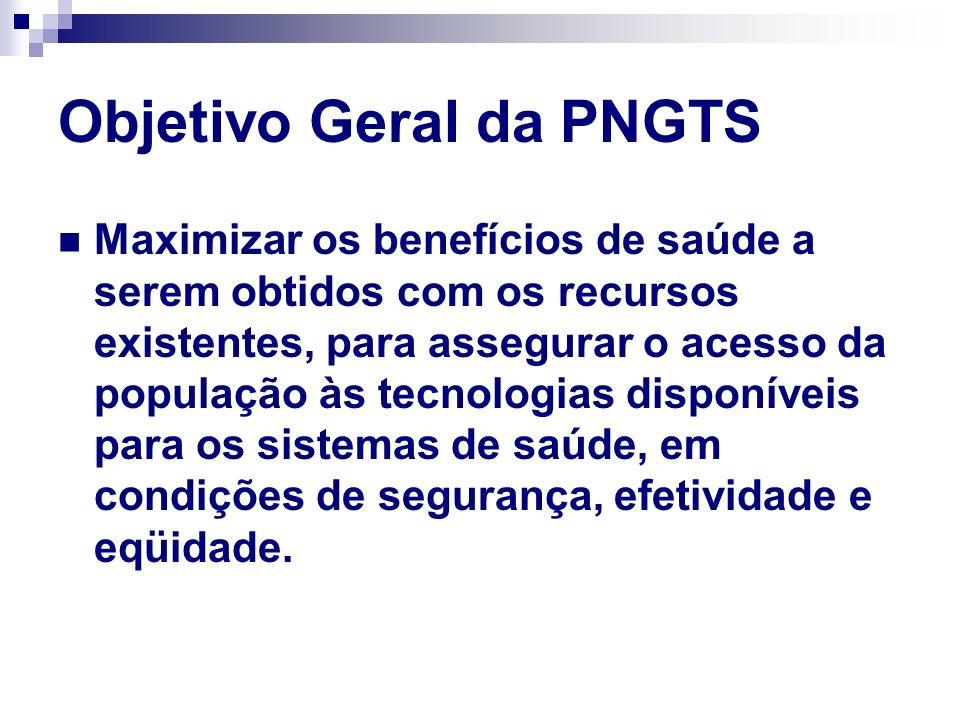 Objetivo Geral da PNGTS Maximizar os benefícios de saúde a serem obtidos com os recursos existentes, para assegurar o acesso da população às tecnologi