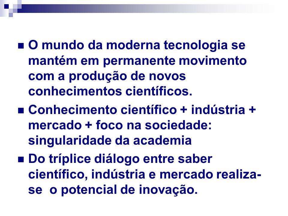 O mundo da moderna tecnologia se mantém em permanente movimento com a produção de novos conhecimentos científicos. Conhecimento científico + indústria