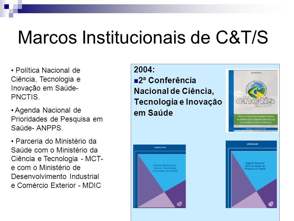 Marcos Institucionais de C&T/S 2004: 2ª Conferência Nacional de Ciência, Tecnologia e Inovação em Saúde Política Nacional de Ciência, Tecnologia e Ino