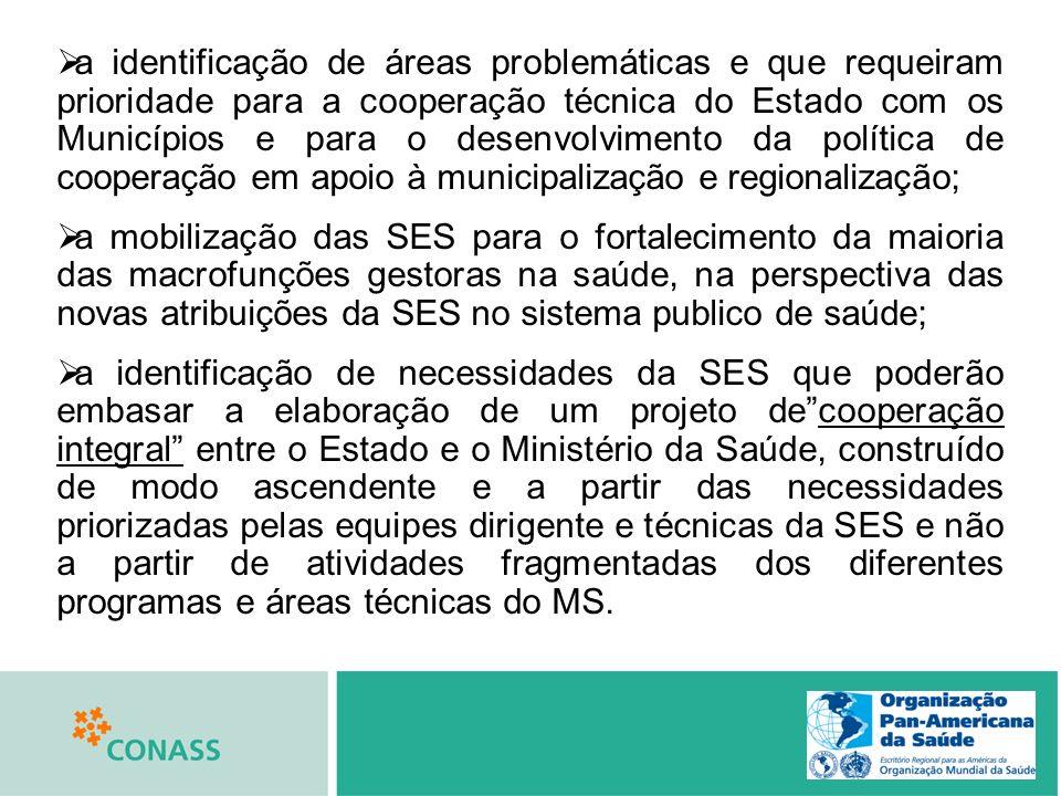 a identificação de áreas problemáticas e que requeiram prioridade para a cooperação técnica do Estado com os Municípios e para o desenvolvimento da po
