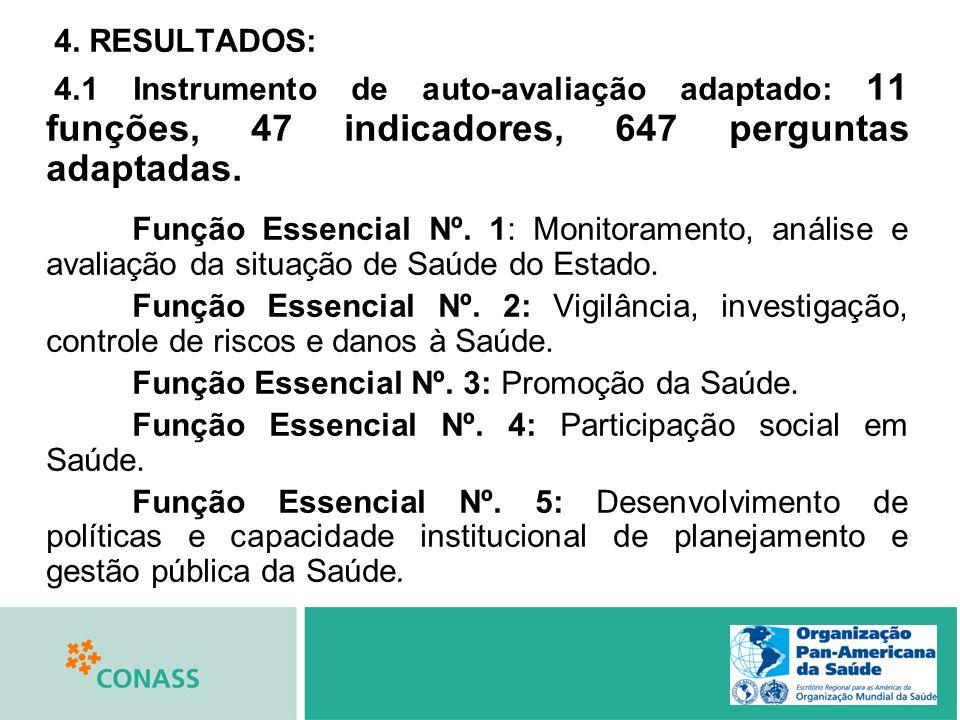 4. RESULTADOS: 4.1 Instrumento de auto-avaliação adaptado: 11 funções, 47 indicadores, 647 perguntas adaptadas. Função Essencial Nº. 1: Monitoramento,