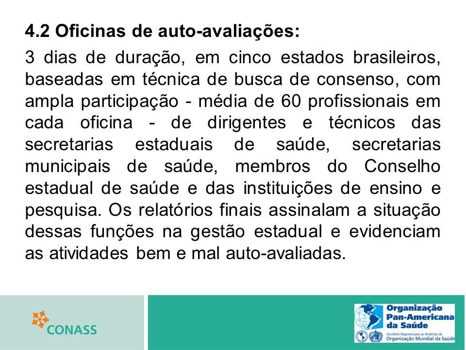 4.2 Oficinas de auto-avaliações: 3 dias de duração, em cinco estados brasileiros, baseadas em técnica de busca de consenso, com ampla participação - m