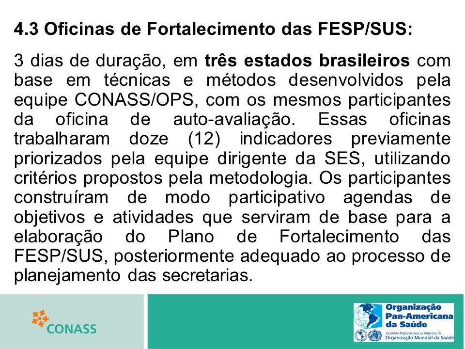 4.3 Oficinas de Fortalecimento das FESP/SUS: 3 dias de duração, em três estados brasileiros com base em técnicas e métodos desenvolvidos pela equipe C