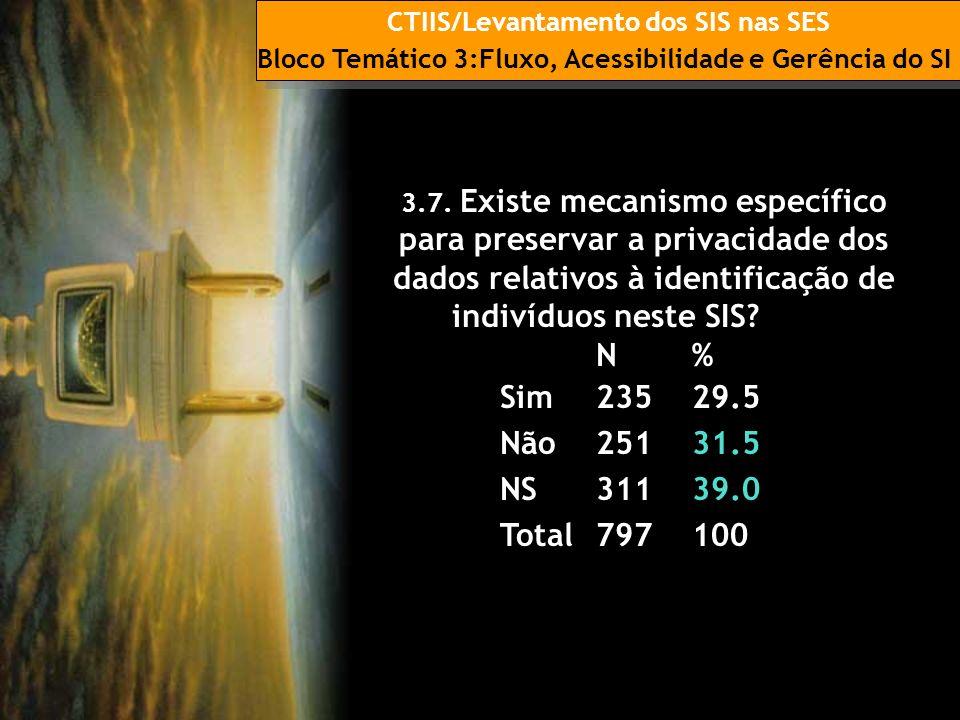 CTIIS/Levantamento dos SIS nas SES Bloco Temático 3:Fluxo, Acessibilidade e Gerência do SI CTIIS/Levantamento dos SIS nas SES Bloco Temático 3:Fluxo,
