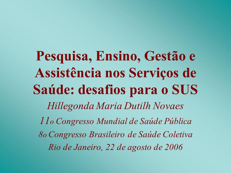 Pesquisa, Ensino, Gestão e Assistência nos Serviços de Saúde: desafios para o SUS Hillegonda Maria Dutilh Novaes 11 o Congresso Mundial de Saúde Públi