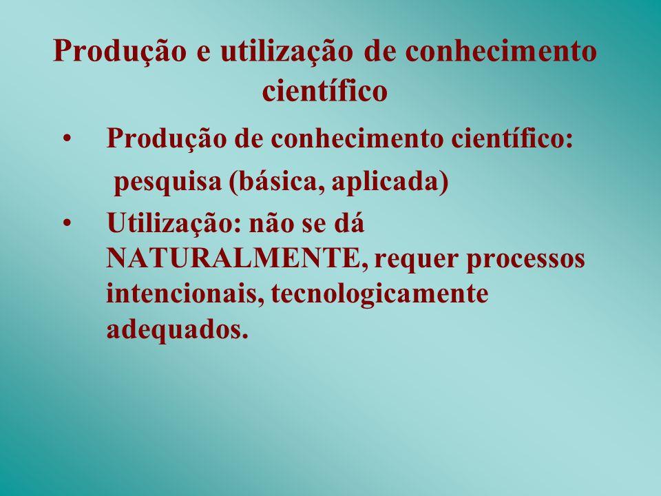 Produção e utilização de conhecimento científico Produção de conhecimento científico: pesquisa (básica, aplicada) Utilização: não se dá NATURALMENTE,