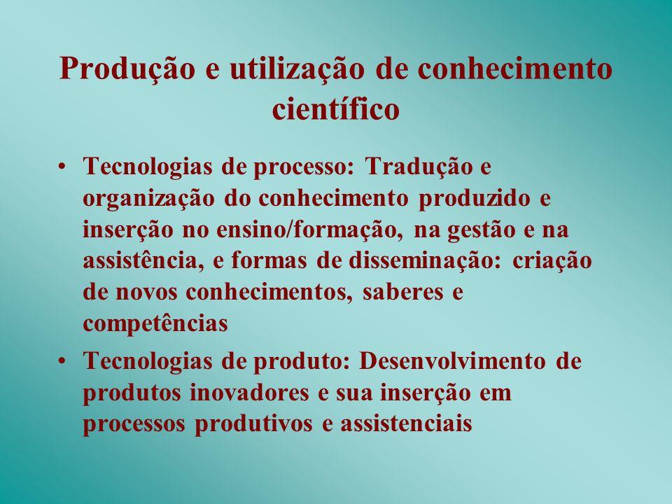 Produção e utilização de conhecimento científico Tecnologias de processo: Tradução e organização do conhecimento produzido e inserção no ensino/formaç