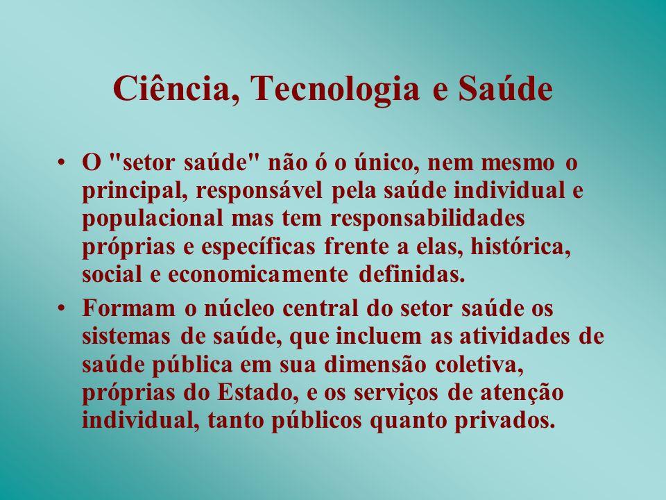 Ciência, Tecnologia e Saúde O