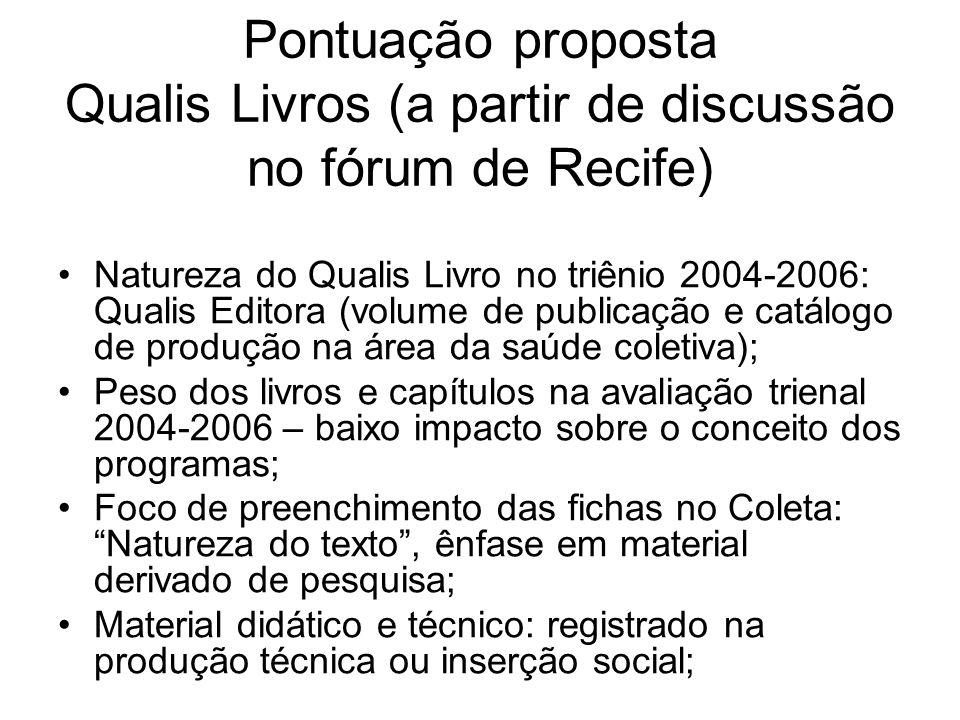 Pontuação proposta Qualis Livros (a partir de discussão no fórum de Recife) Natureza do Qualis Livro no triênio 2004-2006: Qualis Editora (volume de p