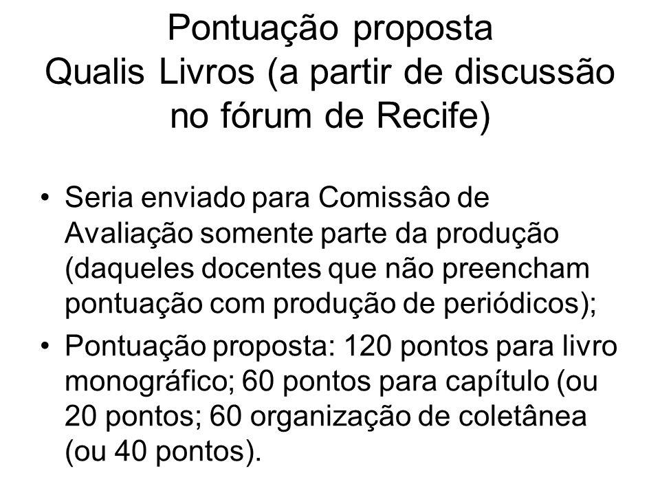Pontuação proposta Qualis Livros (a partir de discussão entre várias áres) Livro completo: 3 vezes valor do artigo no mesmo extrato (ex.: se B1, 3 * 70 = 210).