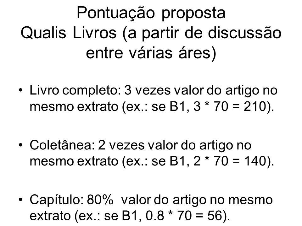 Pontuação proposta Qualis Livros (a partir de discussão entre várias áres) Livro completo: 3 vezes valor do artigo no mesmo extrato (ex.: se B1, 3 * 7