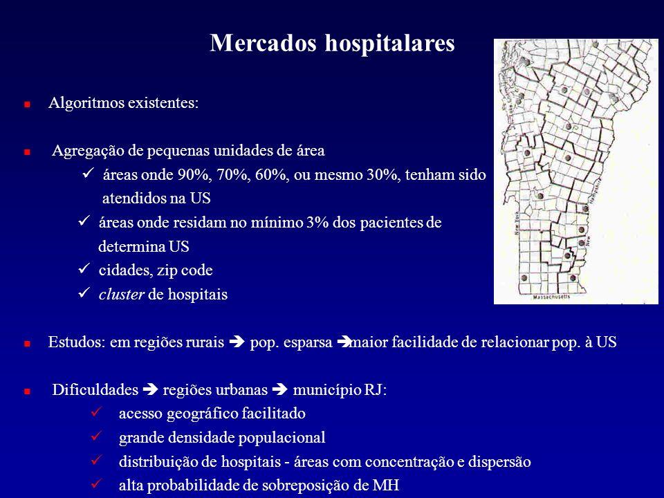 Introdução Em áreas urbanas, com rede numerosa de serviços de saúde, as barreiras dadas pelas distâncias aos serviços são menores, e a construção de mercados hospitalares é mais complexa, necessitando de técnicas de análise espacial.