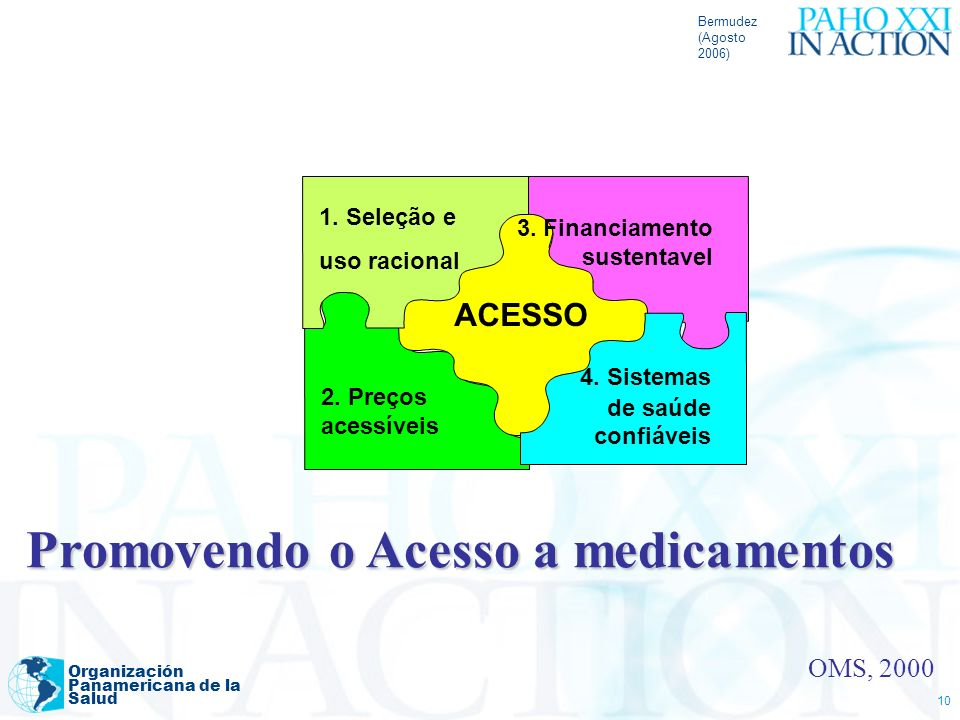 Bermudez (Agosto 2006) Organización Panamericana de la Salud 10 2. Preços acessíveis ACESSO 3. Financiamento sustentavel 1. Seleção e uso racional 4.