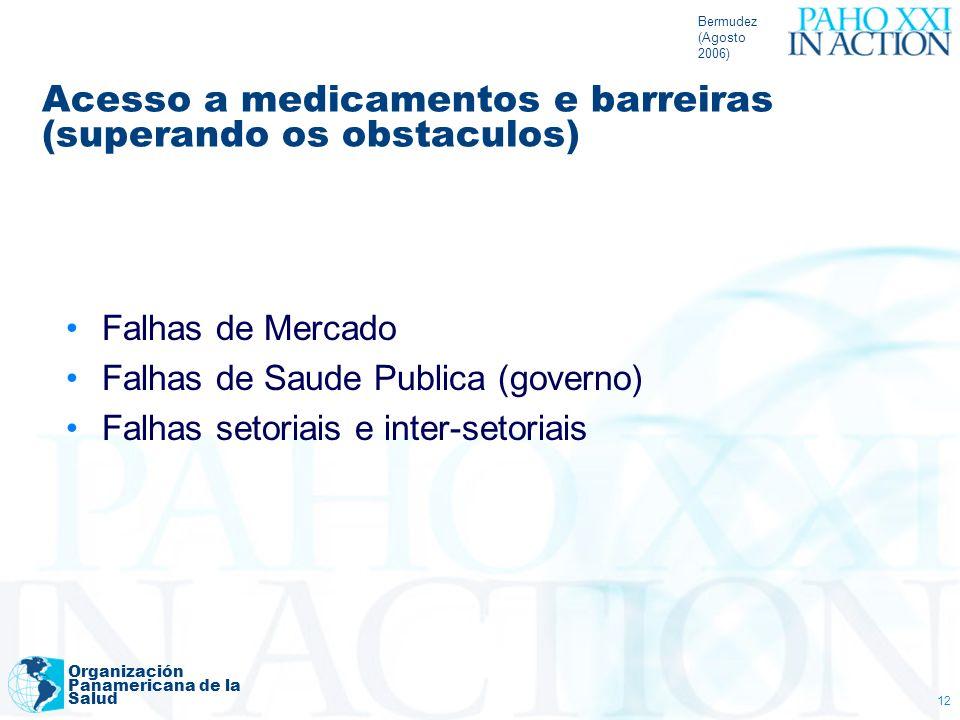 Bermudez (Agosto 2006) Organización Panamericana de la Salud 12 Acesso a medicamentos e barreiras (superando os obstaculos) Falhas de Mercado Falhas d