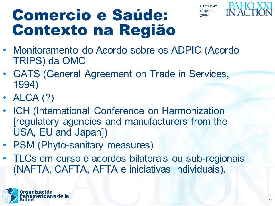 Bermudez (Agosto 2006) Organización Panamericana de la Salud 14 Comercio e Saúde: Contexto na Região Monitoramento do Acordo sobre os ADPIC (Acordo TR