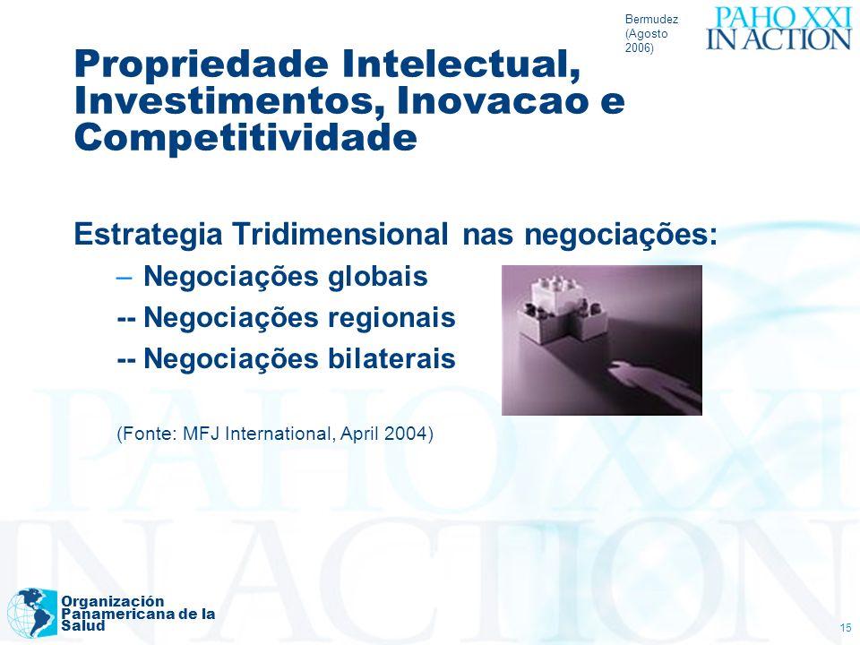 Bermudez (Agosto 2006) Organización Panamericana de la Salud 15 Propriedade Intelectual, Investimentos, Inovacao e Competitividade Estrategia Tridimen