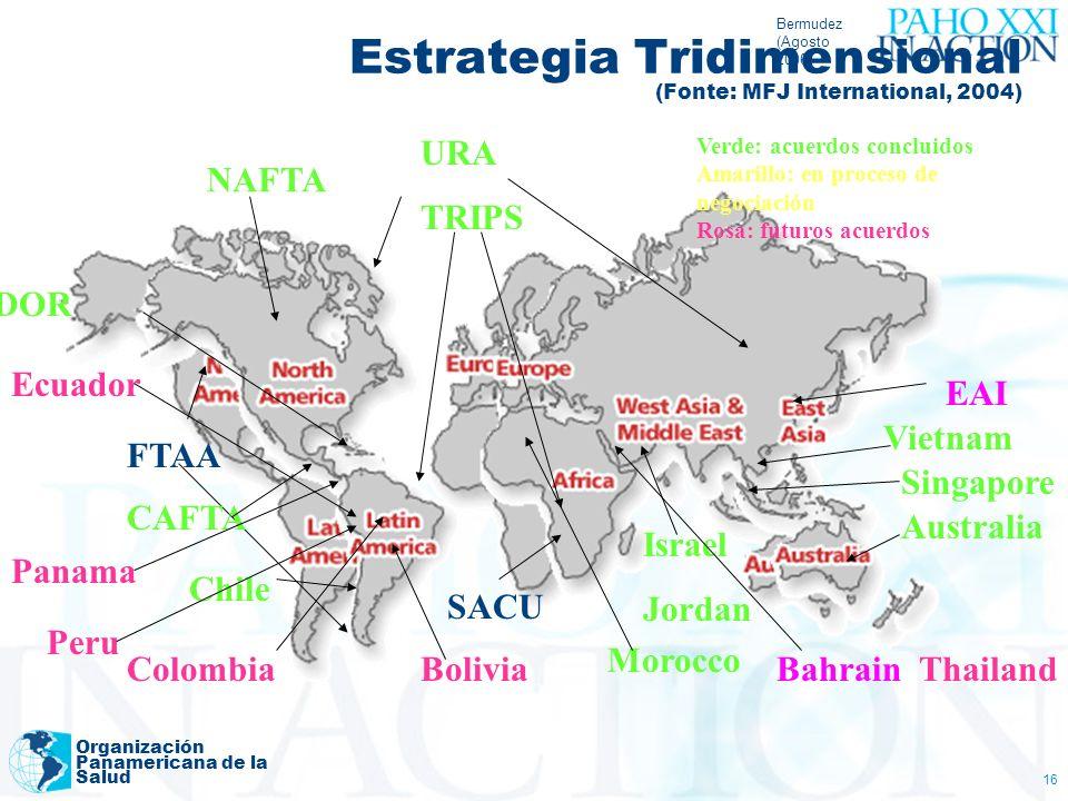 Bermudez (Agosto 2006) Organización Panamericana de la Salud 16 Estrategia Tridimensional (Fonte: MFJ International, 2004) NAFTA URA TRIPS FTAA CAFTA