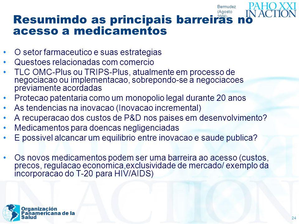 Bermudez (Agosto 2006) Organización Panamericana de la Salud 24 Resumimdo as principais barreiras no acesso a medicamentos O setor farmaceutico e suas