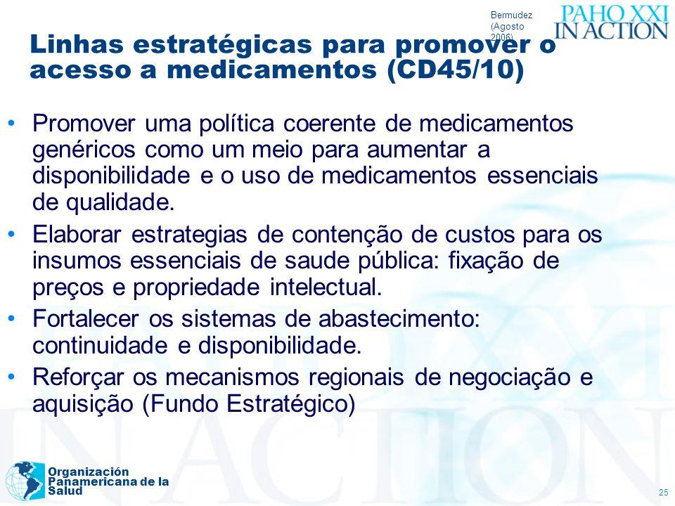 Bermudez (Agosto 2006) Organización Panamericana de la Salud 25 Linhas estratégicas para promover o acesso a medicamentos (CD45/10) Promover uma polít