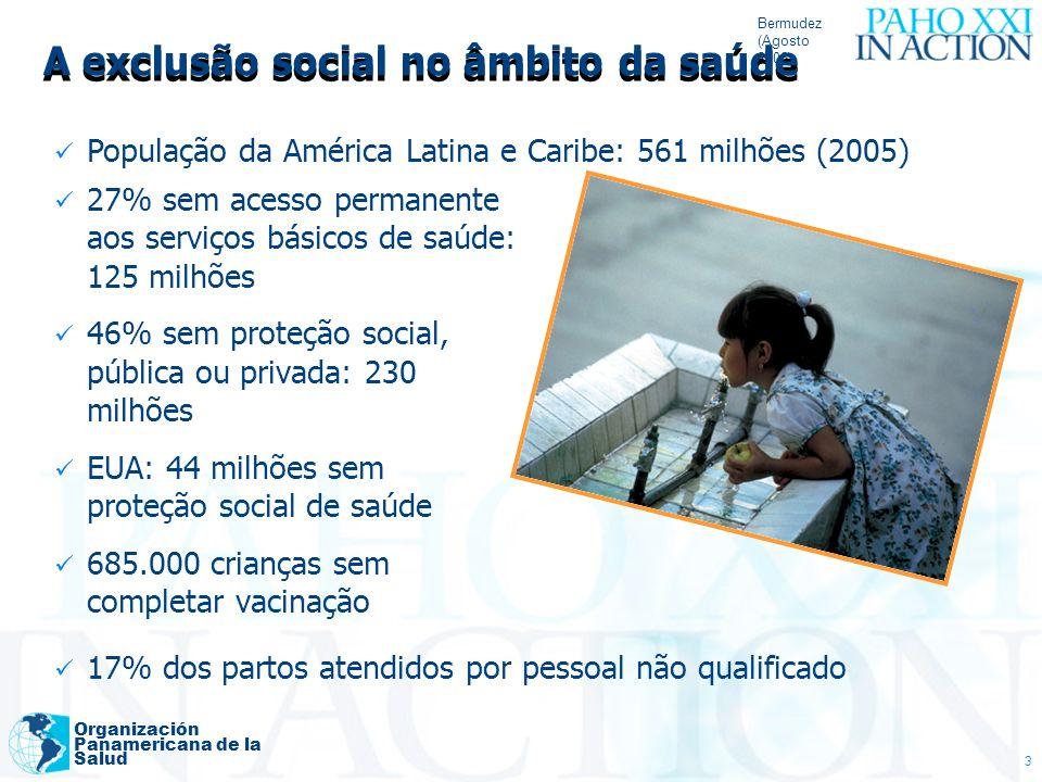 Bermudez (Agosto 2006) Organización Panamericana de la Salud 3 27% sem acesso permanente aos serviços básicos de saúde: 125 milhões 46% sem proteção s
