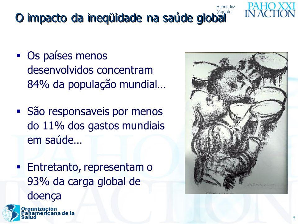 Bermudez (Agosto 2006) Organización Panamericana de la Salud 5 Os países menos desenvolvidos concentram 84% da população mundial… São responsaveis por
