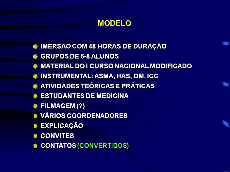 IMERSÃO COM 48 HORAS DE DURAÇÃO GRUPOS DE 6-8 ALUNOS MATERIAL DO I CURSO NACIONAL MODIFICADO INSTRUMENTAL: ASMA, HAS, DM, ICC ATIVIDADES TEÓRICAS E PR