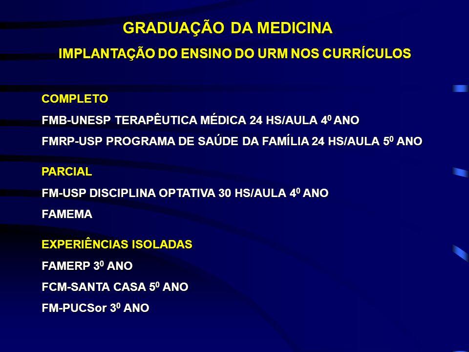 COMPLETO FMB-UNESP TERAPÊUTICA MÉDICA 24 HS/AULA 4 0 ANO FMRP-USP PROGRAMA DE SAÚDE DA FAMÍLIA 24 HS/AULA 5 0 ANO IMPLANTAÇÃO DO ENSINO DO URM NOS CUR