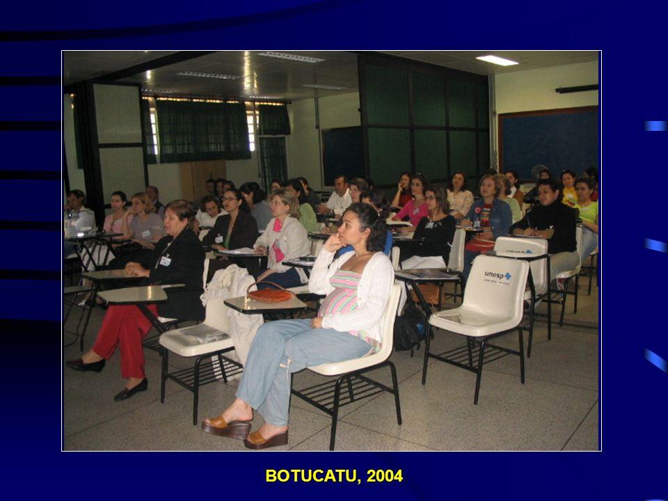 BOTUCATU, 2004