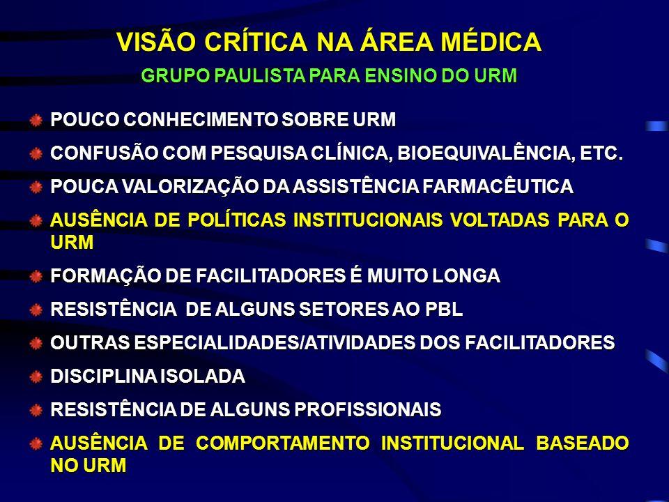 VISÃO CRÍTICA NA ÁREA MÉDICA GRUPO PAULISTA PARA ENSINO DO URM POUCO CONHECIMENTO SOBRE URM CONFUSÃO COM PESQUISA CLÍNICA, BIOEQUIVALÊNCIA, ETC. POUCA