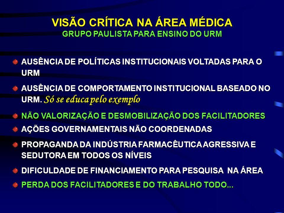 VISÃO CRÍTICA NA ÁREA MÉDICA GRUPO PAULISTA PARA ENSINO DO URM AUSÊNCIA DE POLÍTICAS INSTITUCIONAIS VOLTADAS PARA O URM AUSÊNCIA DE COMPORTAMENTO INST