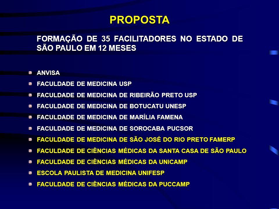PROPOSTA FORMAÇÃO DE 35 FACILITADORES NO ESTADO DE SÃO PAULO EM 12 MESES ANVISA FACULDADE DE MEDICINA USP FACULDADE DE MEDICINA DE RIBEIRÃO PRETO USP