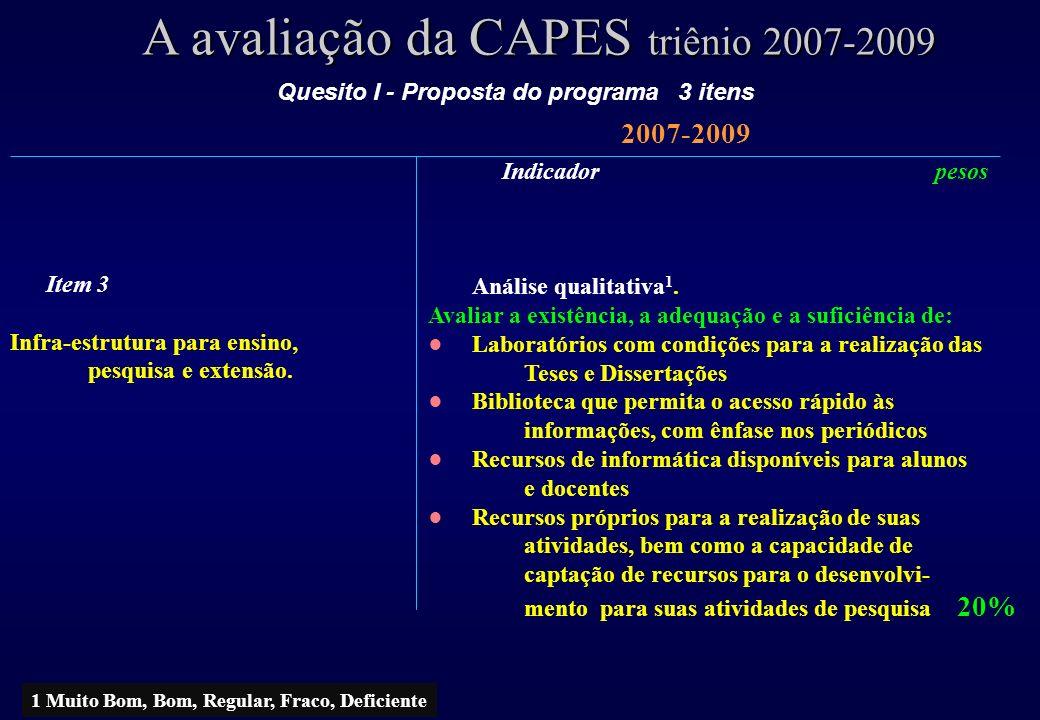 A avaliação da CAPES triênio 2007-2009 2007-2009 Item 3 Infra-estrutura para ensino, pesquisa e extensão. Indicador pesos Análise qualitativa 1. Avali