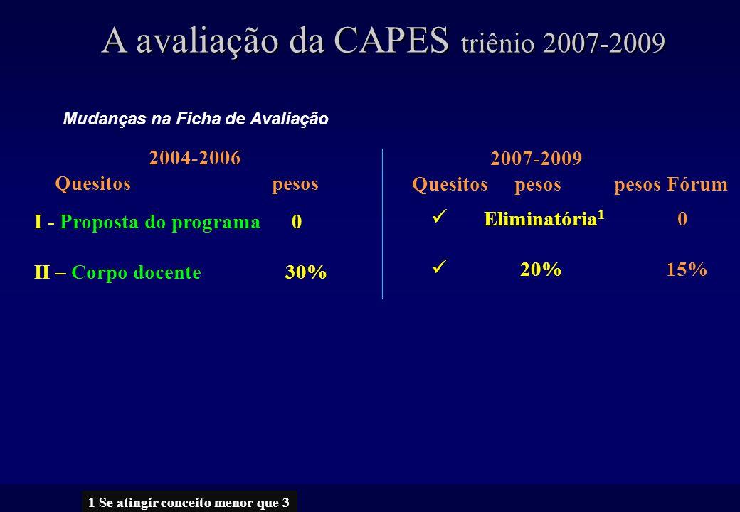 Mudanças na Ficha de Avaliação A avaliação da CAPES triênio 2007-2009 2004-2006 Quesitos pesos 2007-2009 Quesitos pesos pesos Fórum I - Proposta do programa 0 II – Corpo docente 30% III – Corpo discente 30% IV – Produção intelectual 30% V – Inserção social 10% VI - Atribuição de conceitos 6 e 7 Eliminatória 1 0 20% 15% 35% 35% 30% 35% 35% 40% 10% 15% 15% .
