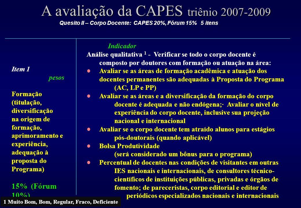 Quesito II – Corpo Docente: CAPES 20%, Fórum 15% 5 itens A avaliação da CAPES triênio 2007-2009 15% (Fórum 10% Item 1 pesos Formação (titulação, diver
