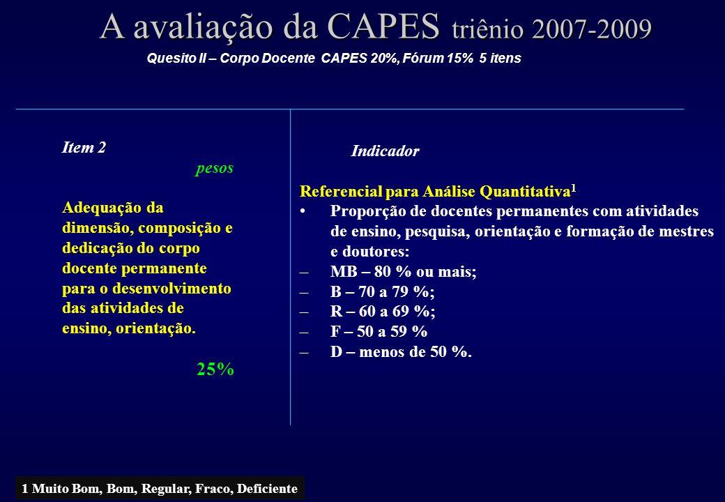 A avaliação da CAPES triênio 2007-2009 Item 2 pesos Adequação da dimensão, composição e dedicação do corpo docente permanente para o desenvolvimento das atividades de ensino, orientação.