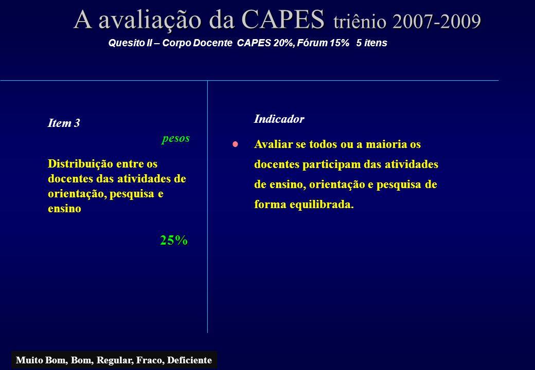 A avaliação da CAPES triênio 2007-2009 Item 3 pesos Distribuição entre os docentes das atividades de orientação, pesquisa e ensino 25% Indicador Avali