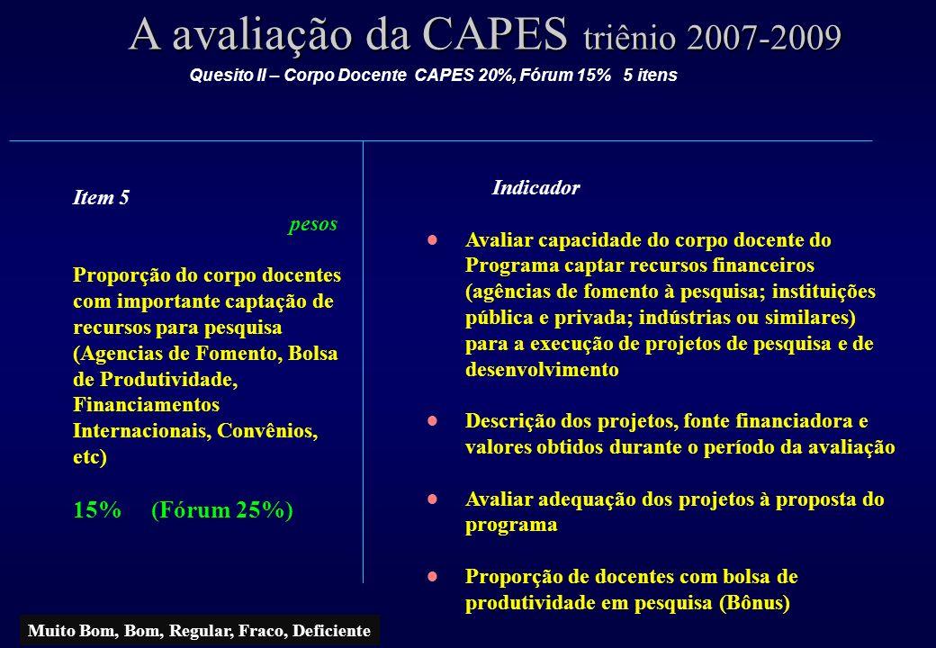 A avaliação da CAPES triênio 2007-2009 Item 5 pesos Proporção do corpo docentes com importante captação de recursos para pesquisa (Agencias de Fomento, Bolsa de Produtividade, Financiamentos Internacionais, Convênios, etc) 15% (Fórum 25%) Indicador Avaliar capacidade do corpo docente do Programa captar recursos financeiros (agências de fomento à pesquisa; instituições pública e privada; indústrias ou similares) para a execução de projetos de pesquisa e de desenvolvimento Descrição dos projetos, fonte financiadora e valores obtidos durante o período da avaliação Avaliar adequação dos projetos à proposta do programa Proporção de docentes com bolsa de produtividade em pesquisa (Bônus) Quesito II – Corpo Docente CAPES 20%, Fórum 15% 5 itens Muito Bom, Bom, Regular, Fraco, Deficiente