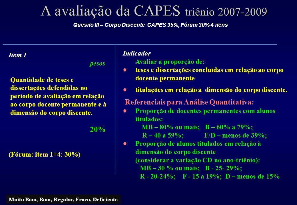 A avaliação da CAPES triênio 2007-2009 Item 1 20% pesos Quantidade de teses e dissertações defendidas no período de avaliação em relação ao corpo docente permanente e à dimensão do corpo discente.