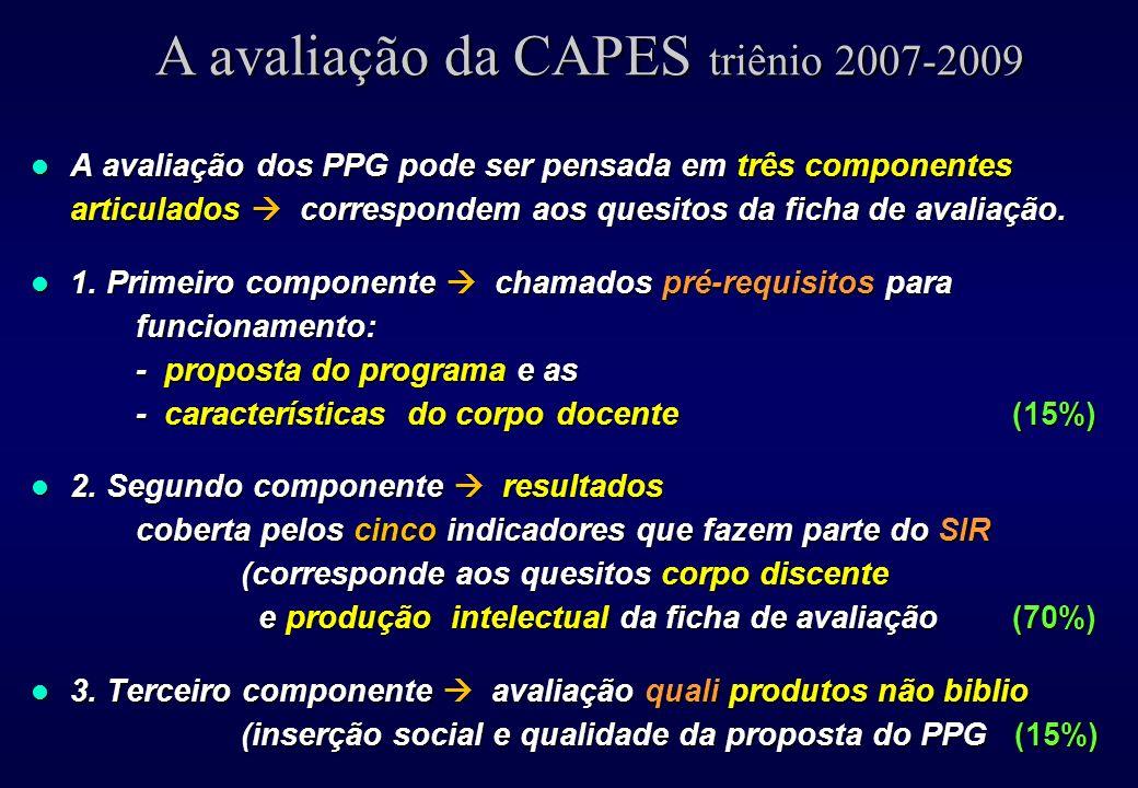 A avaliação dos PPG pode ser pensada em três componentes articulados correspondem aos quesitos da ficha de avaliação.