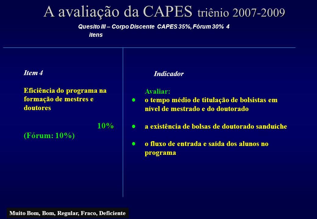 A avaliação da CAPES triênio 2007-2009 Item 4 Eficiência do programa na formação de mestres e doutores 0% 10% (Fórum: 10%) Indicador Avaliar: o tempo médio de titulação de bolsistas em nível de mestrado e do doutorado a existência de bolsas de doutorado sanduíche o fluxo de entrada e saída dos alunos no programa Muito Bom, Bom, Regular, Fraco, Deficiente Quesito III – Corpo Discente CAPES 35%, Fórum 30% 4 itens